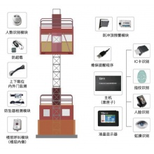 升降机安全监控管理系统