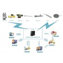 深基坑支护变形监测系统